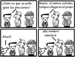 México y su sistema politico